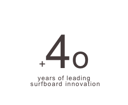 +4o